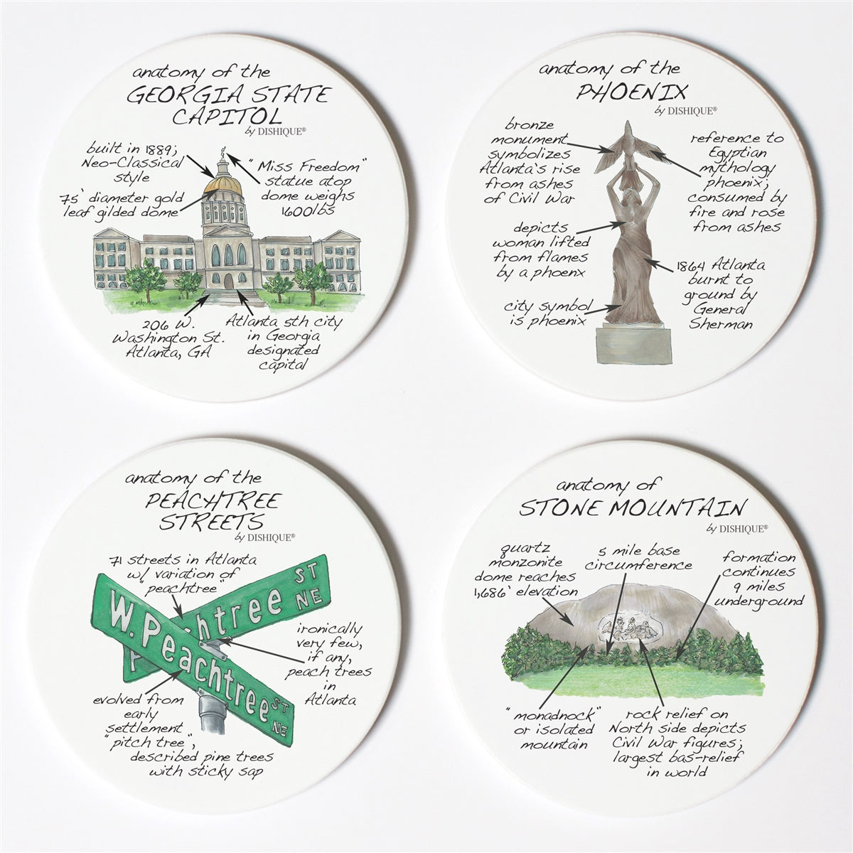 Atlanta Anatomy Coaster Set