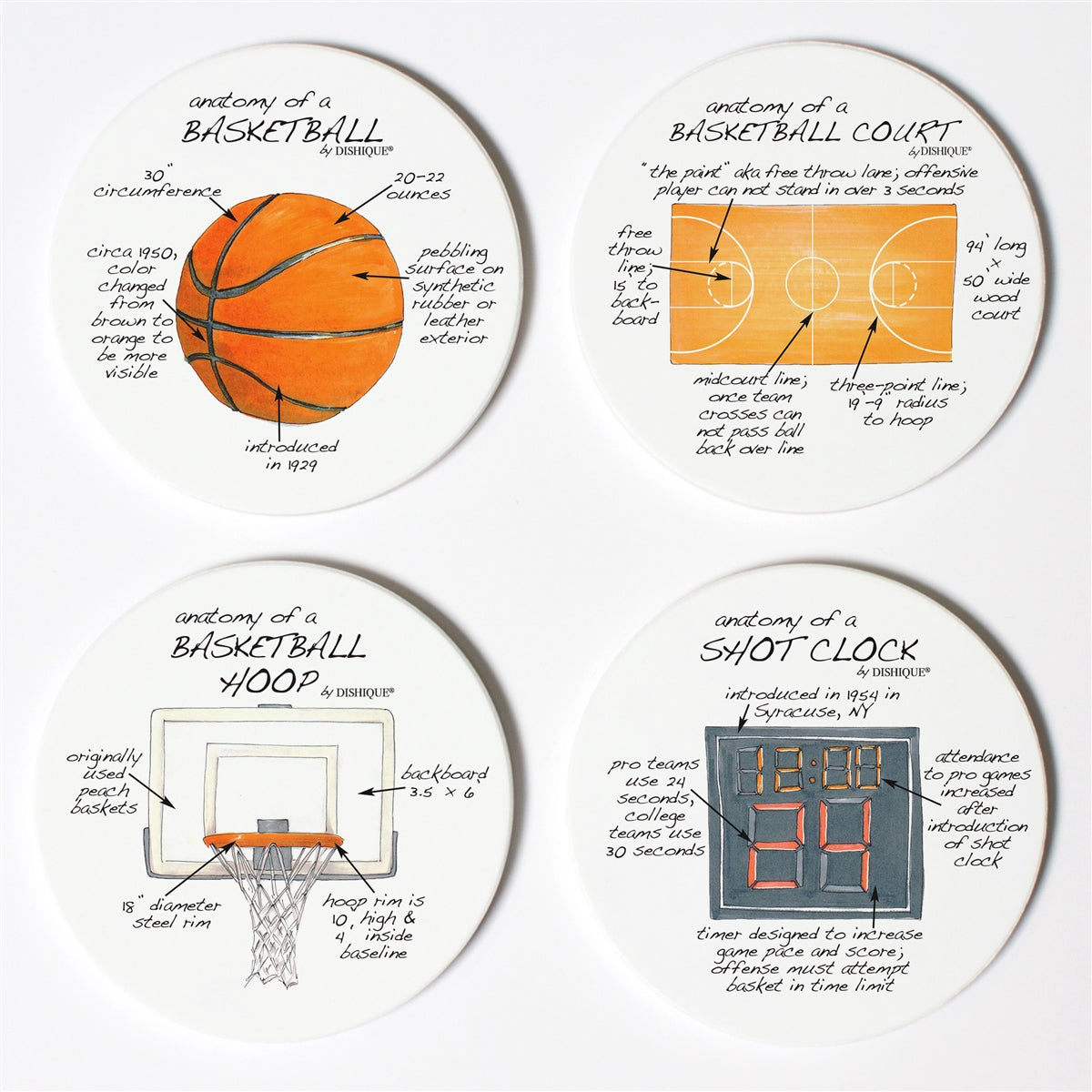 Basketball Anatomy Coaster Set
