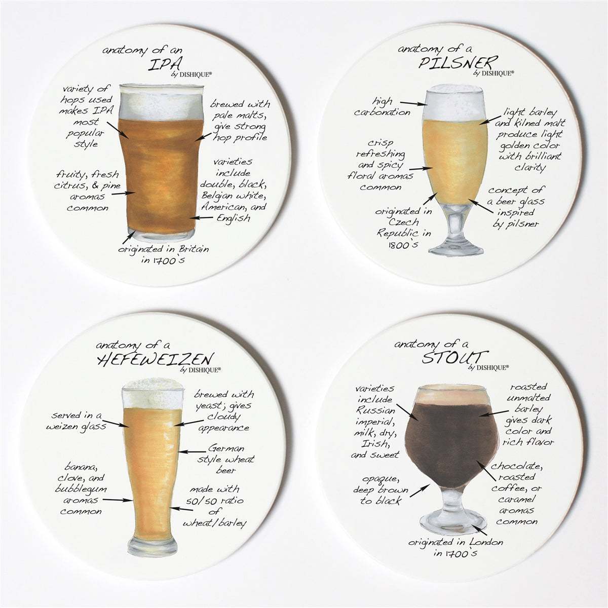Craft Beer Anatomy Coaster Set