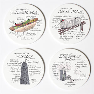 Windy City Anatomy Coaster Set