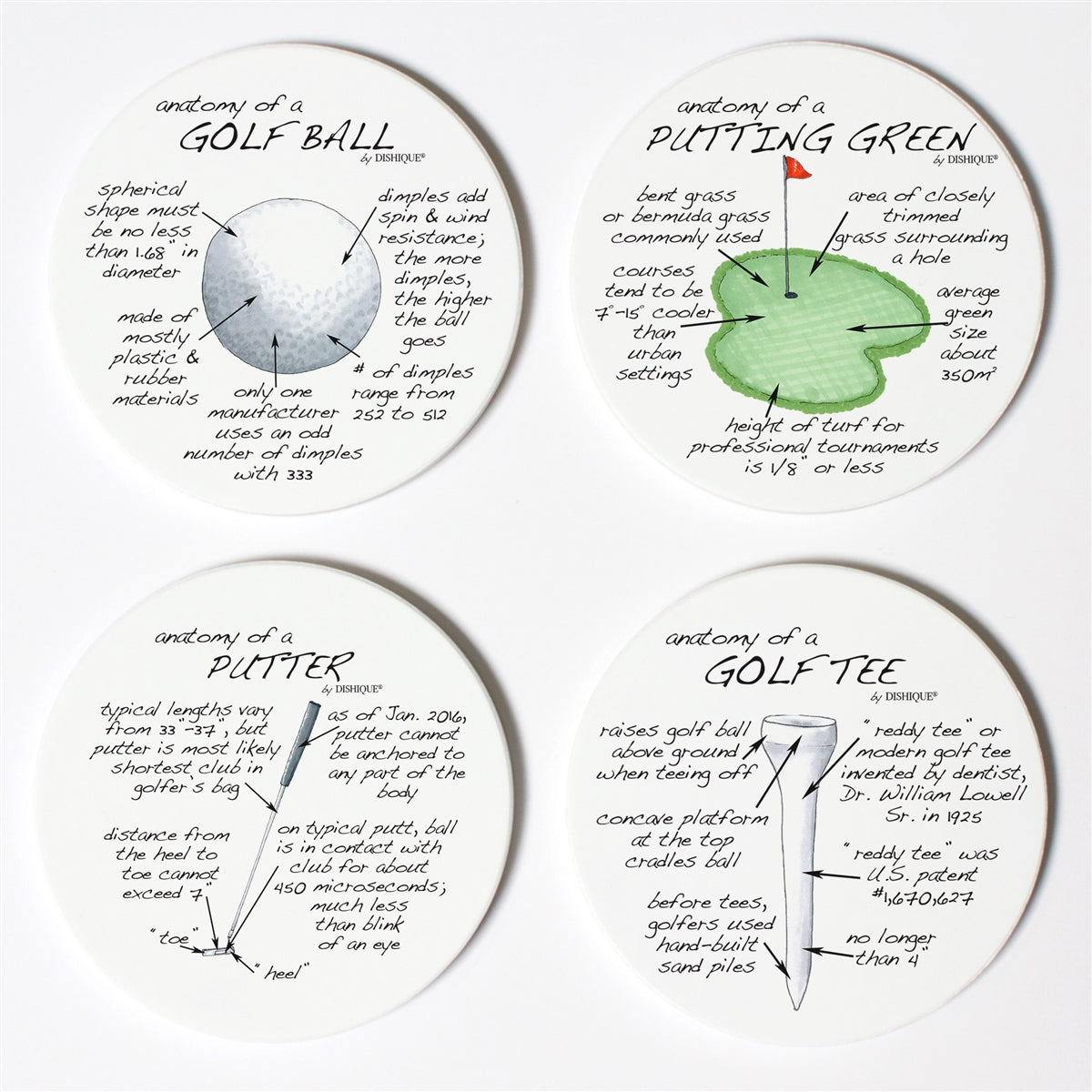 Golf Anatomy Coaster Set