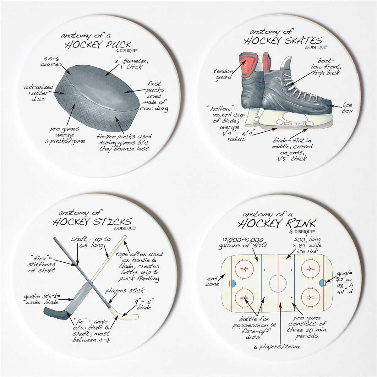 Hockey Anatomy Coaster Set