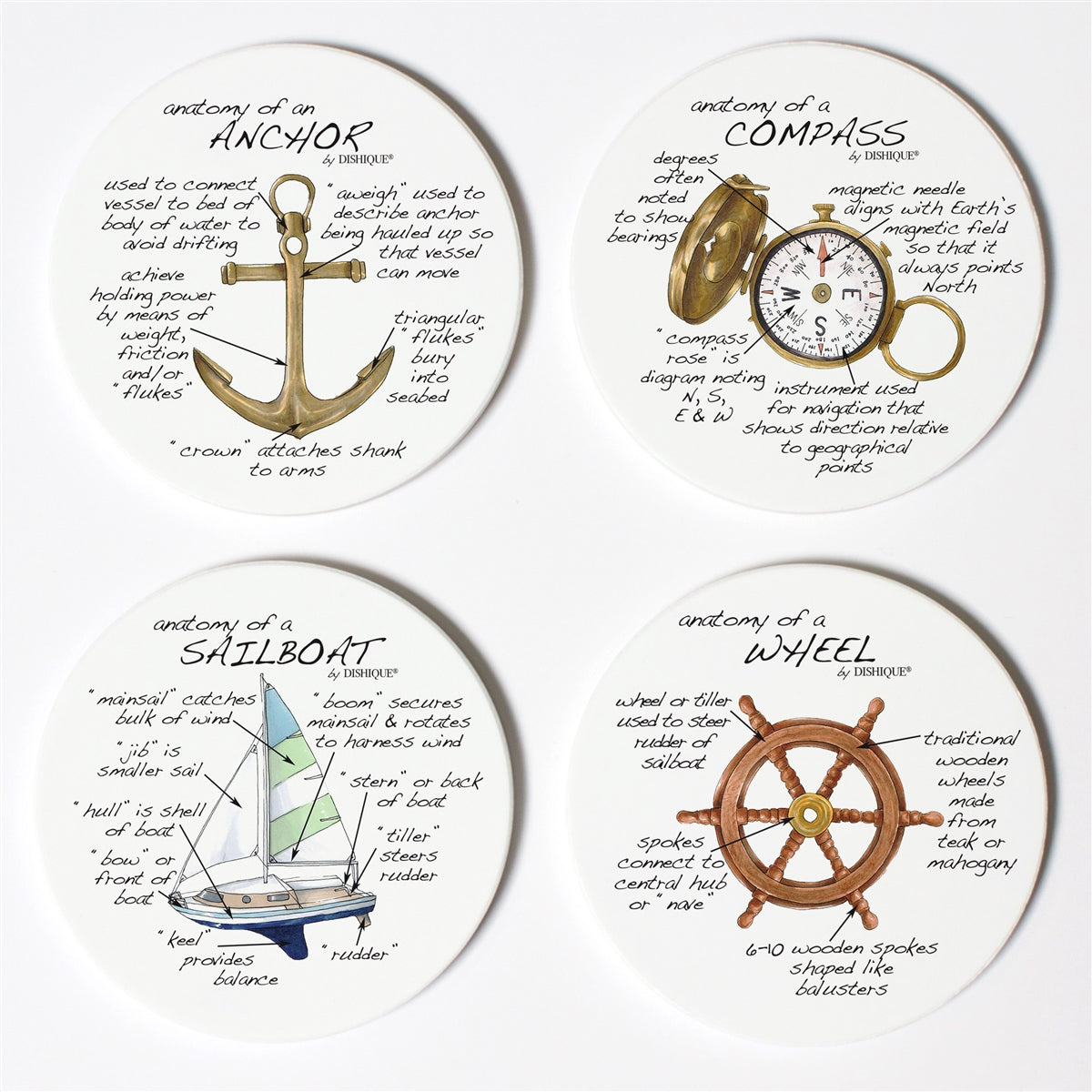 Sailing Anatomy Coaster Set