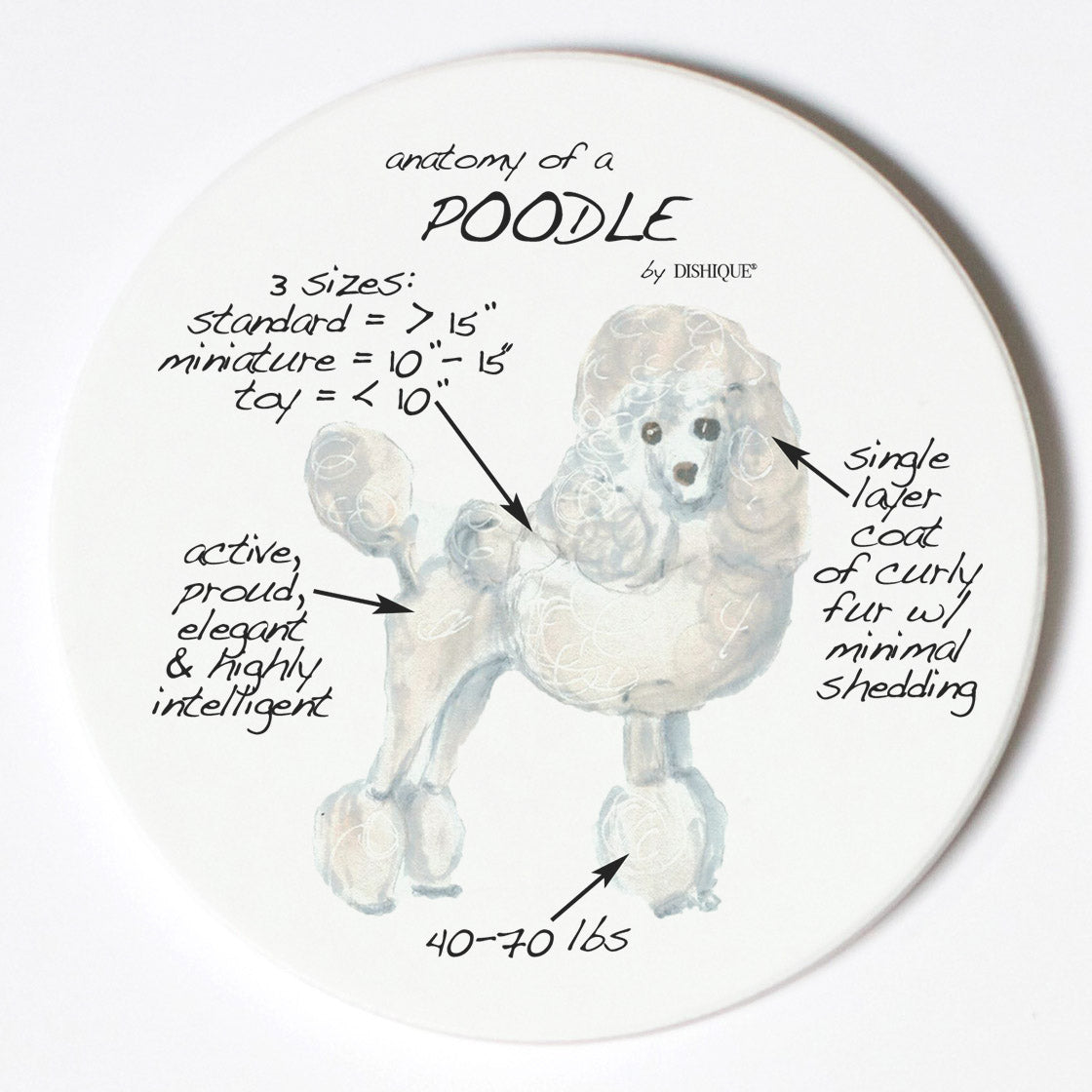 Individual Coaster - Dog Breed Gifts - Poodle