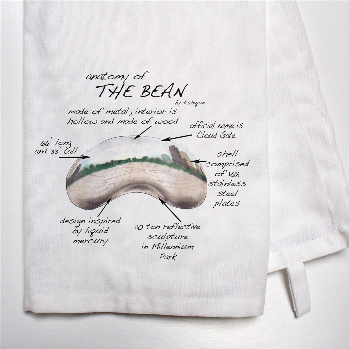 Anatomy of The Bean Dish Towel