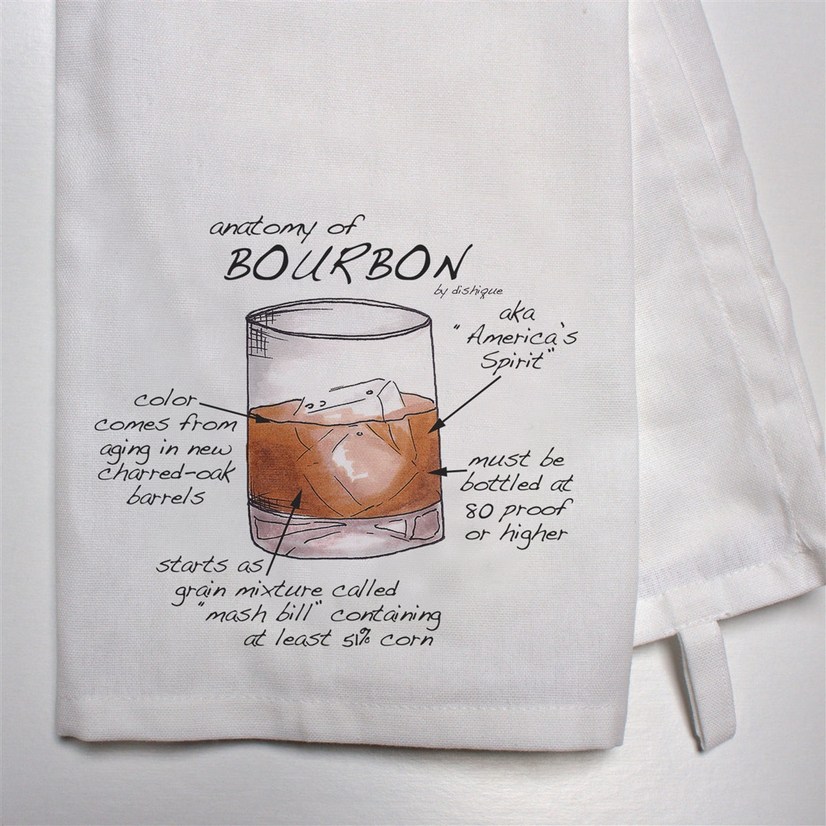 Anatomy of Bourbon Dish Towel