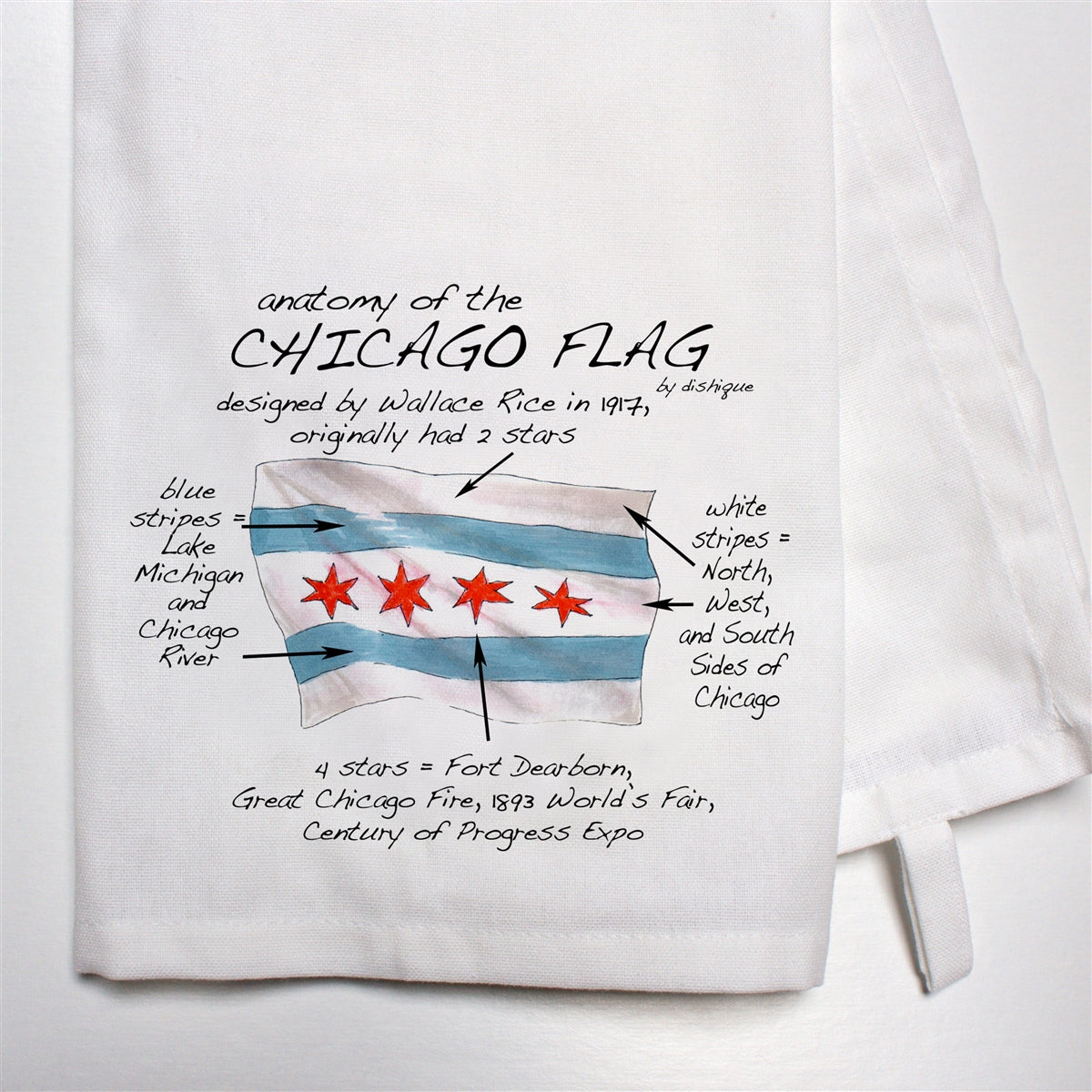 Anatomy of the Chicago Flag Dish Towel