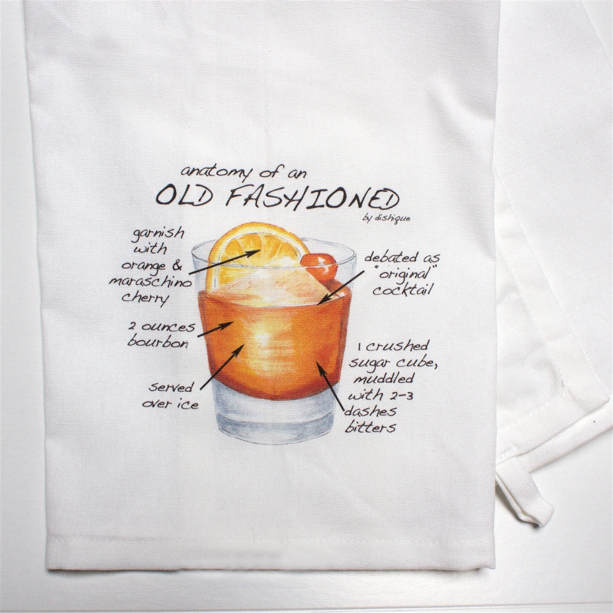 Anatomy of an Old Fashioned Dish Towel