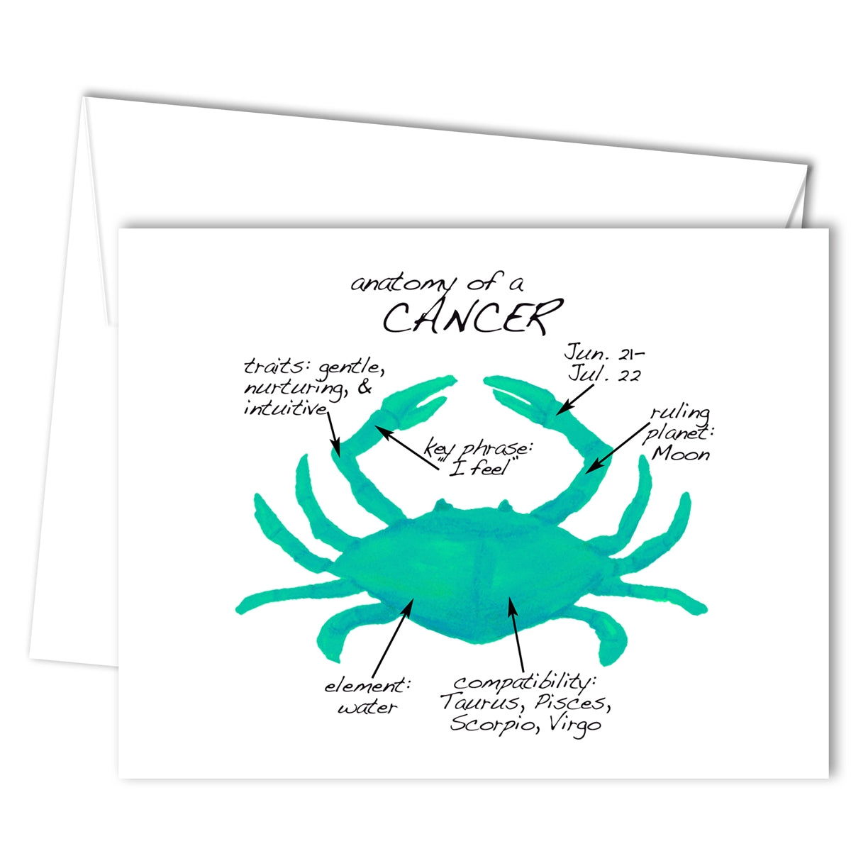 Cancer Anatomy Greeting Card (blank inside)