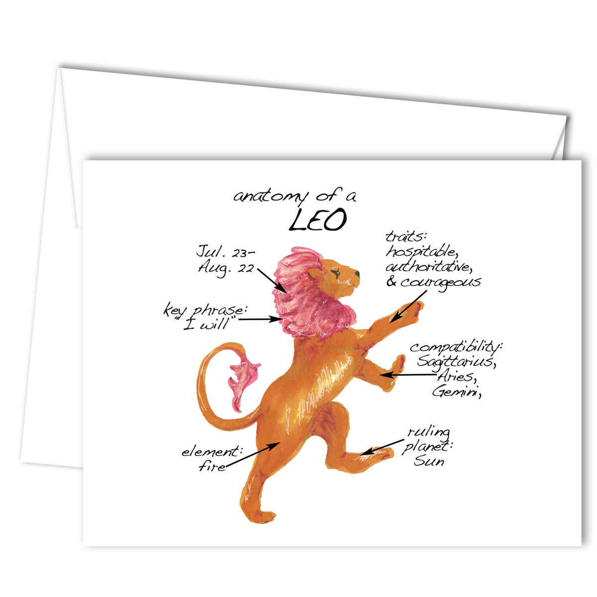Leo Anatomy Greeting Card (blank inside)