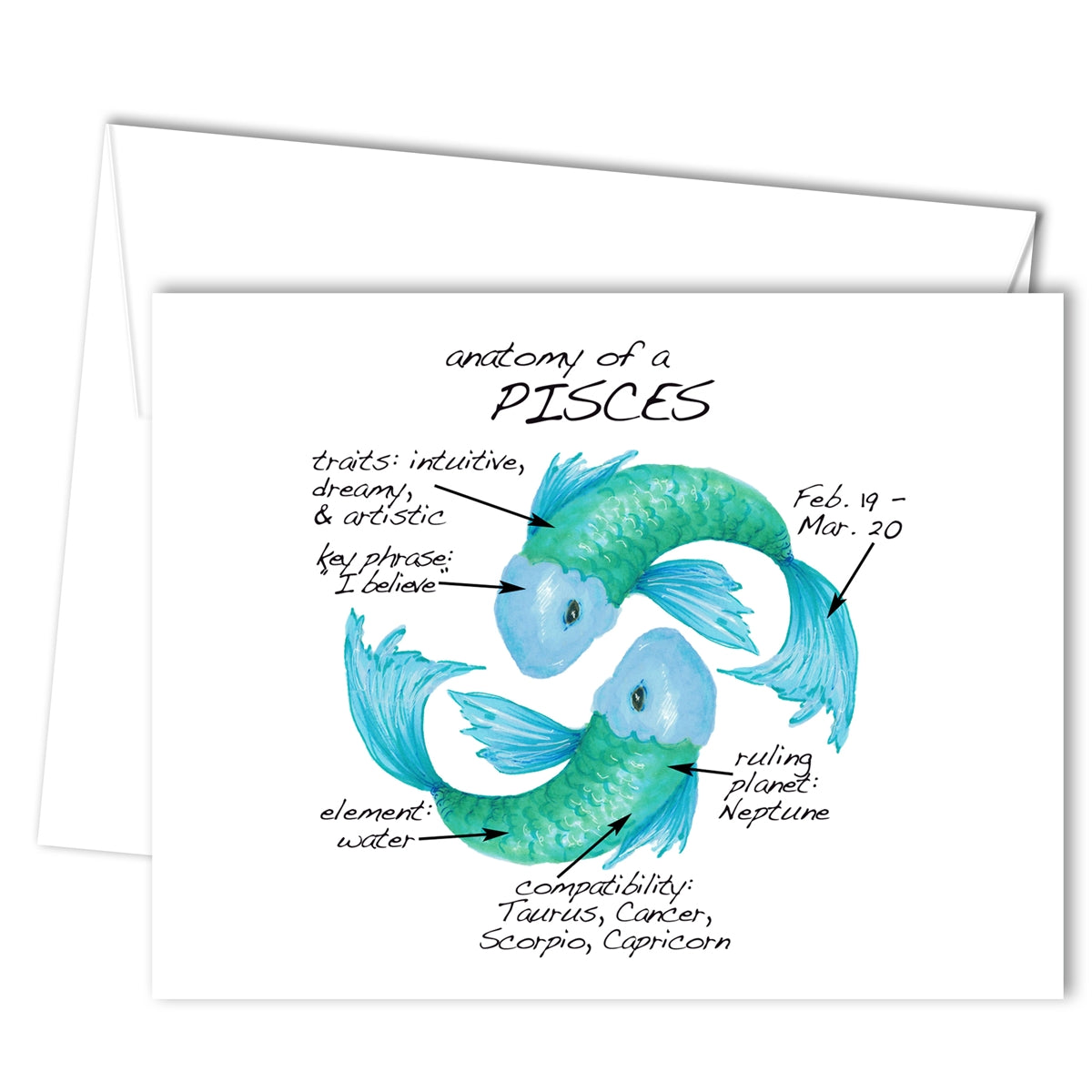 Pisces Anatomy Greeting Card (blank inside)