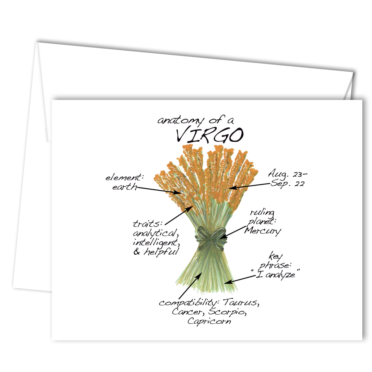 Virgo Anatomy Greeting Card (blank inside)