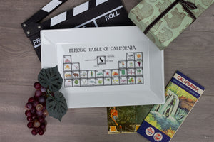 Periodic Table of California
