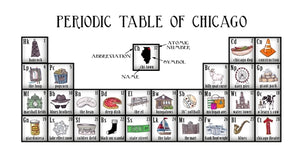 Periodic Table of Chicago