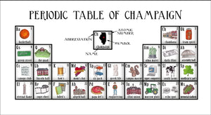 Periodic Table of Champaign