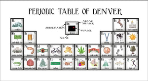 Periodic Table of Denver
