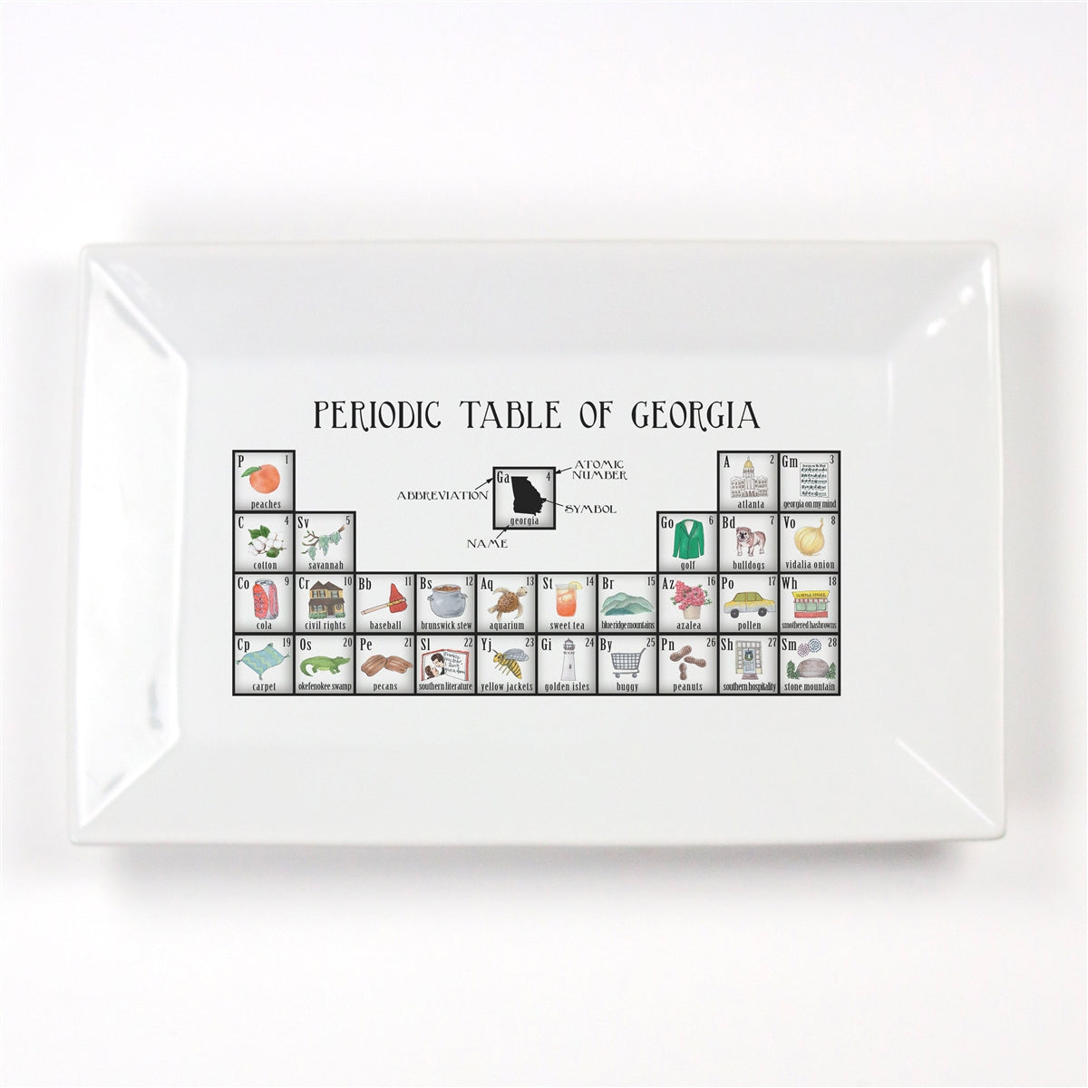 Periodic Table of Georgia