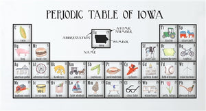 Periodic Table of Iowa