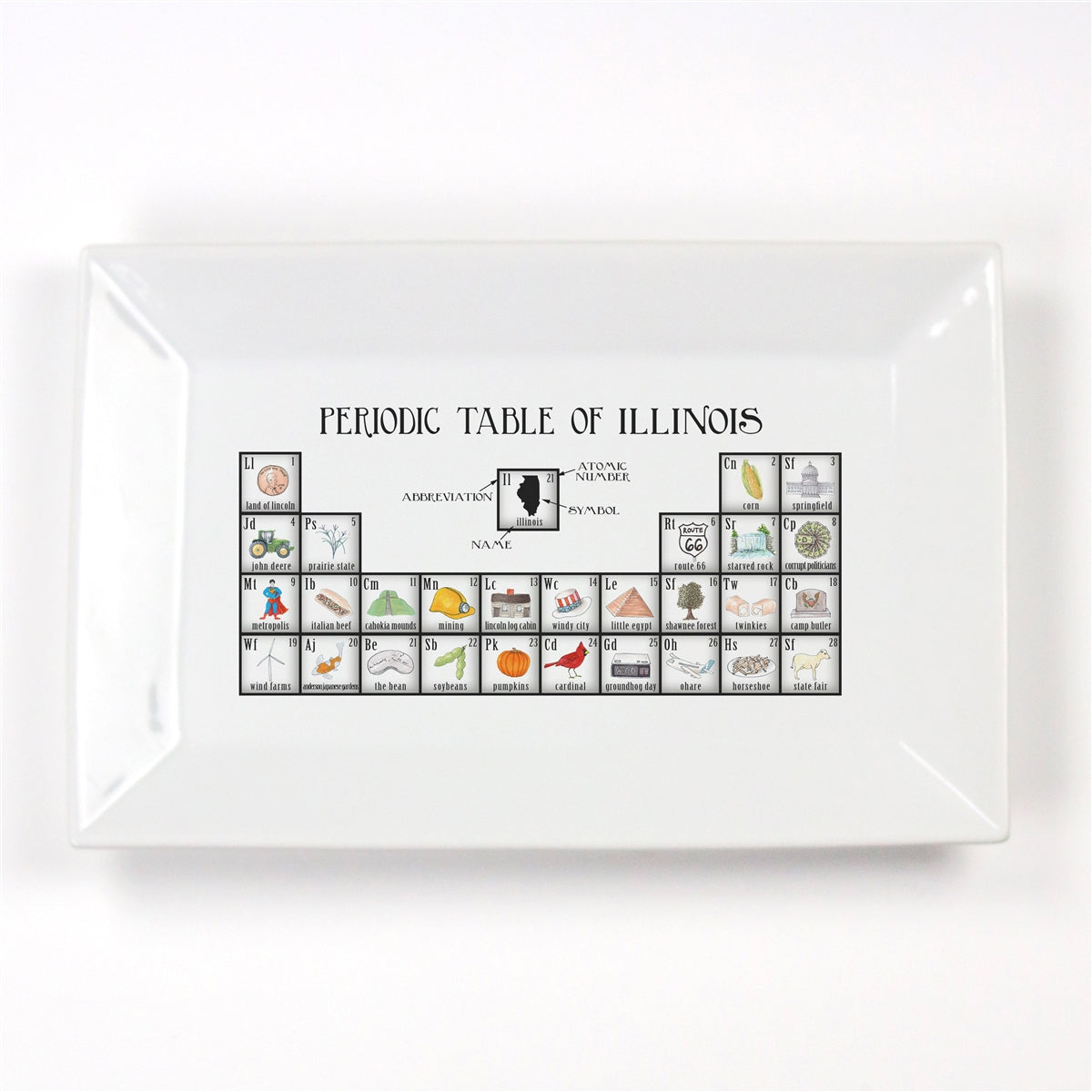 Periodic Table of Illinois