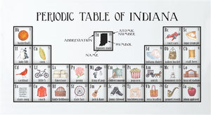 Periodic Table of Indiana