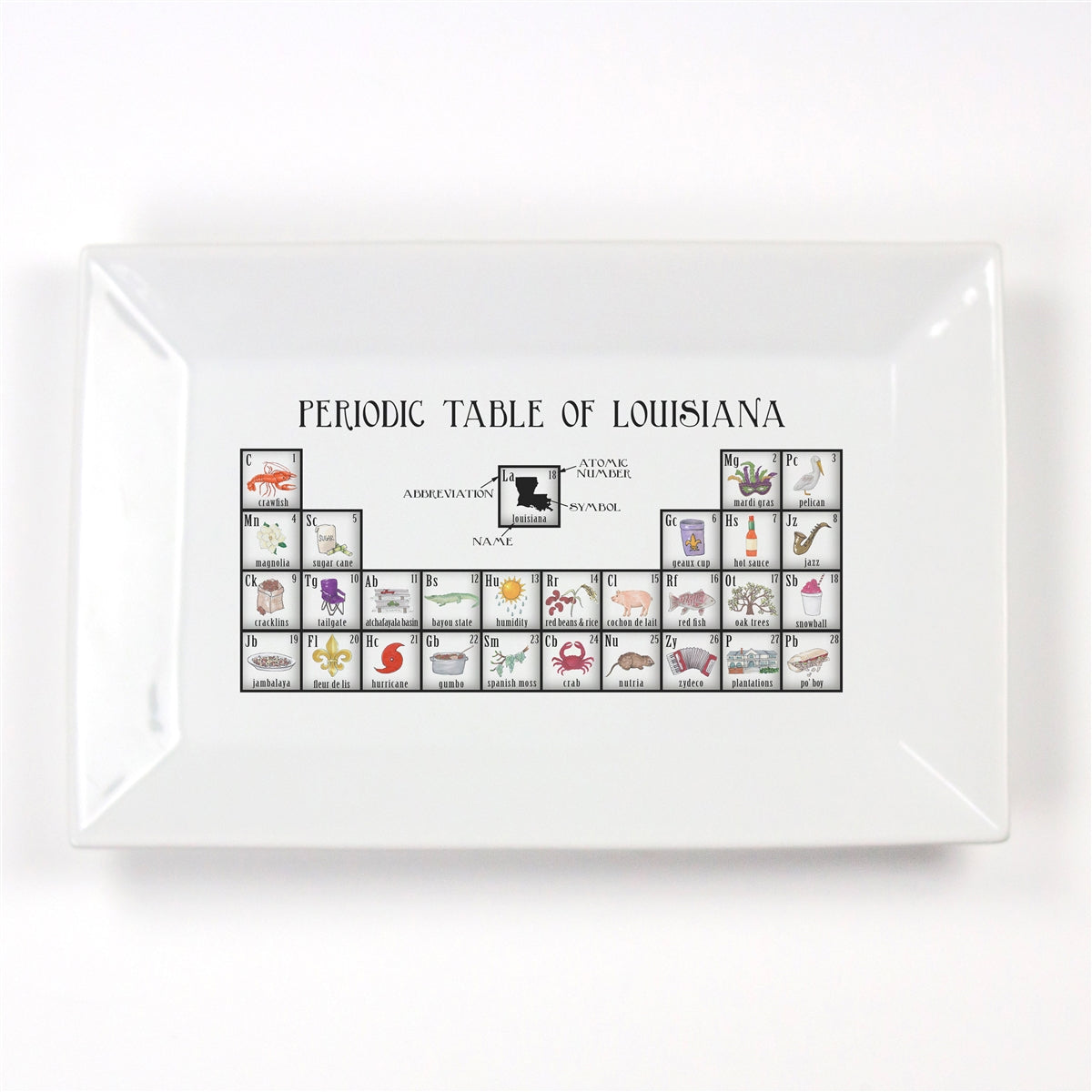 Periodic Table of Louisiana