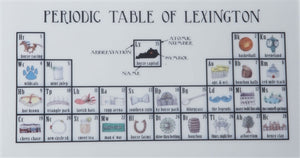 Periodic Table of Lexington