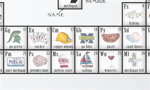 Periodic Table of Michigan