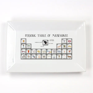 Periodic Table of Milwaukee