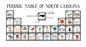 Periodic Table of North Carolina