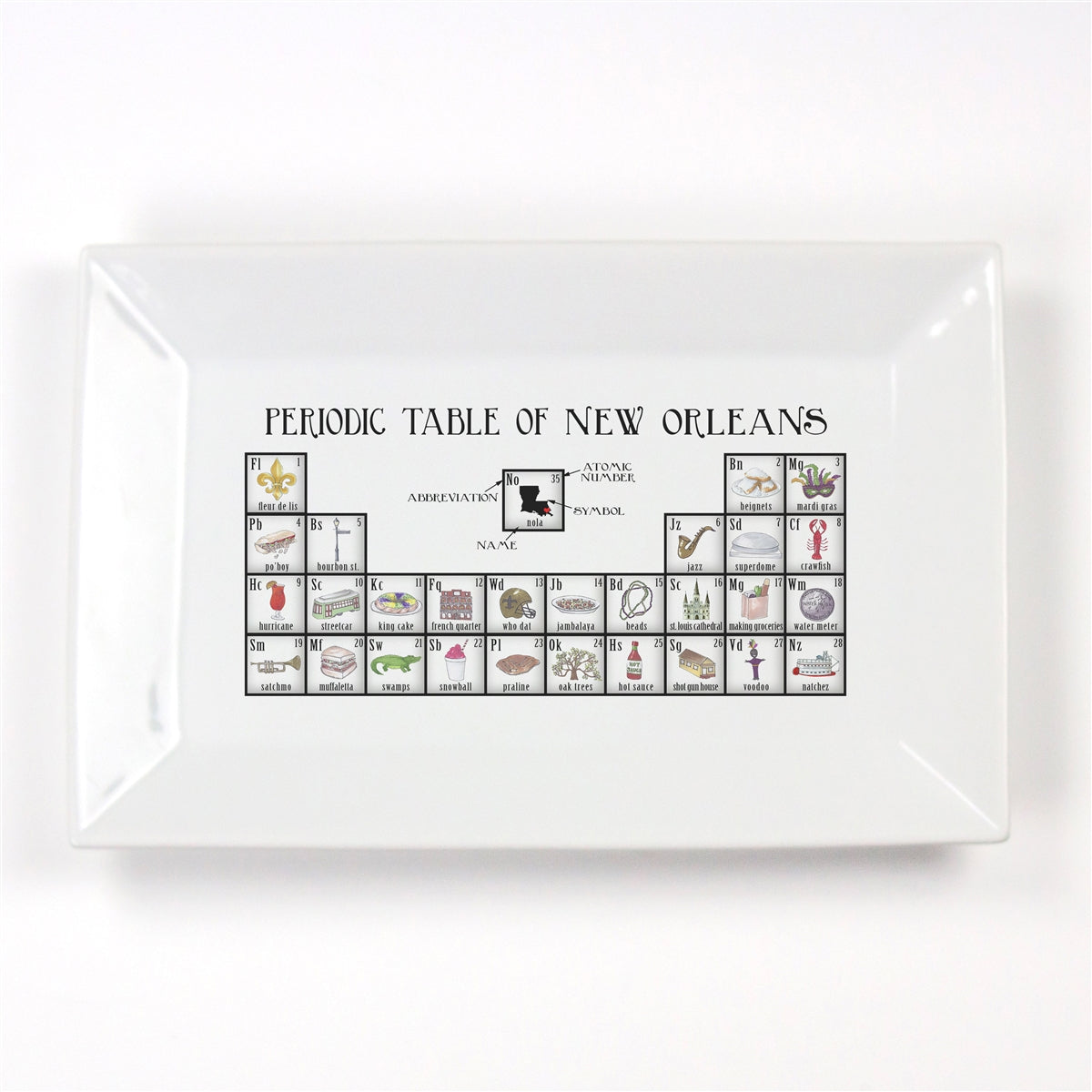 Periodic Table of New Orleans