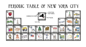 Periodic Table of New York City