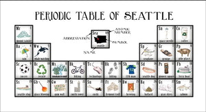 Periodic Table of Seattle