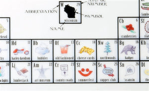 Periodic Table of Wisconsin