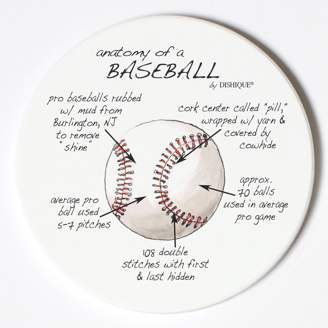 Individual Coasters - Sports & Hobbies - Baseball
