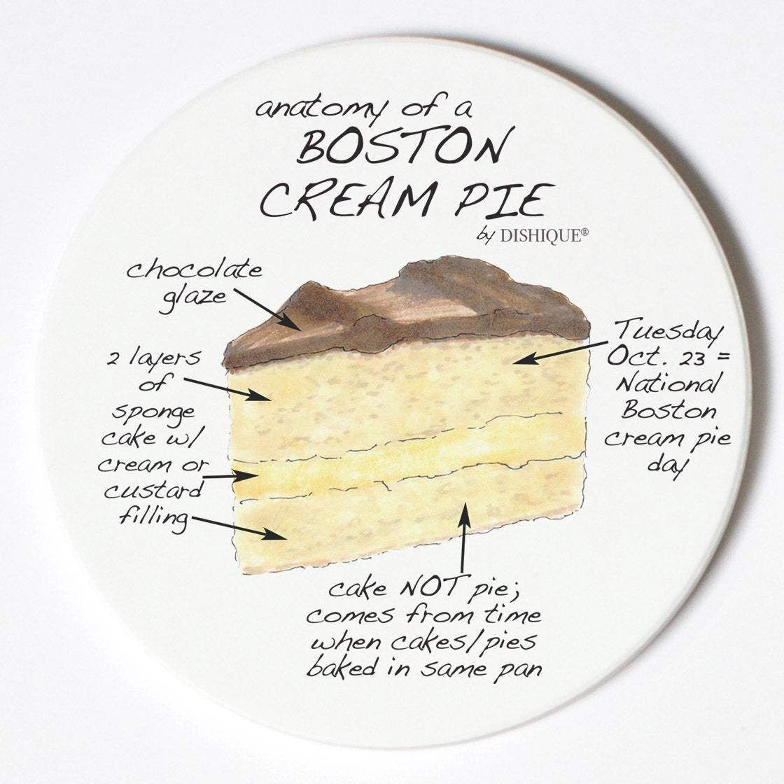 Individual Coasters - Food & Drinks - Boston Cream Pie
