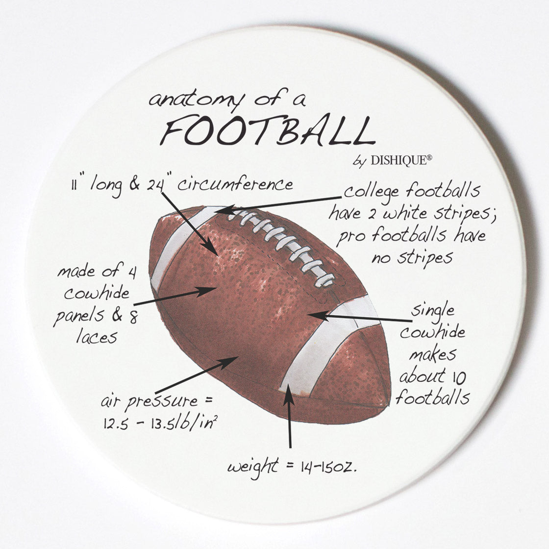 Individual Coasters - Sports & Hobbies - Football