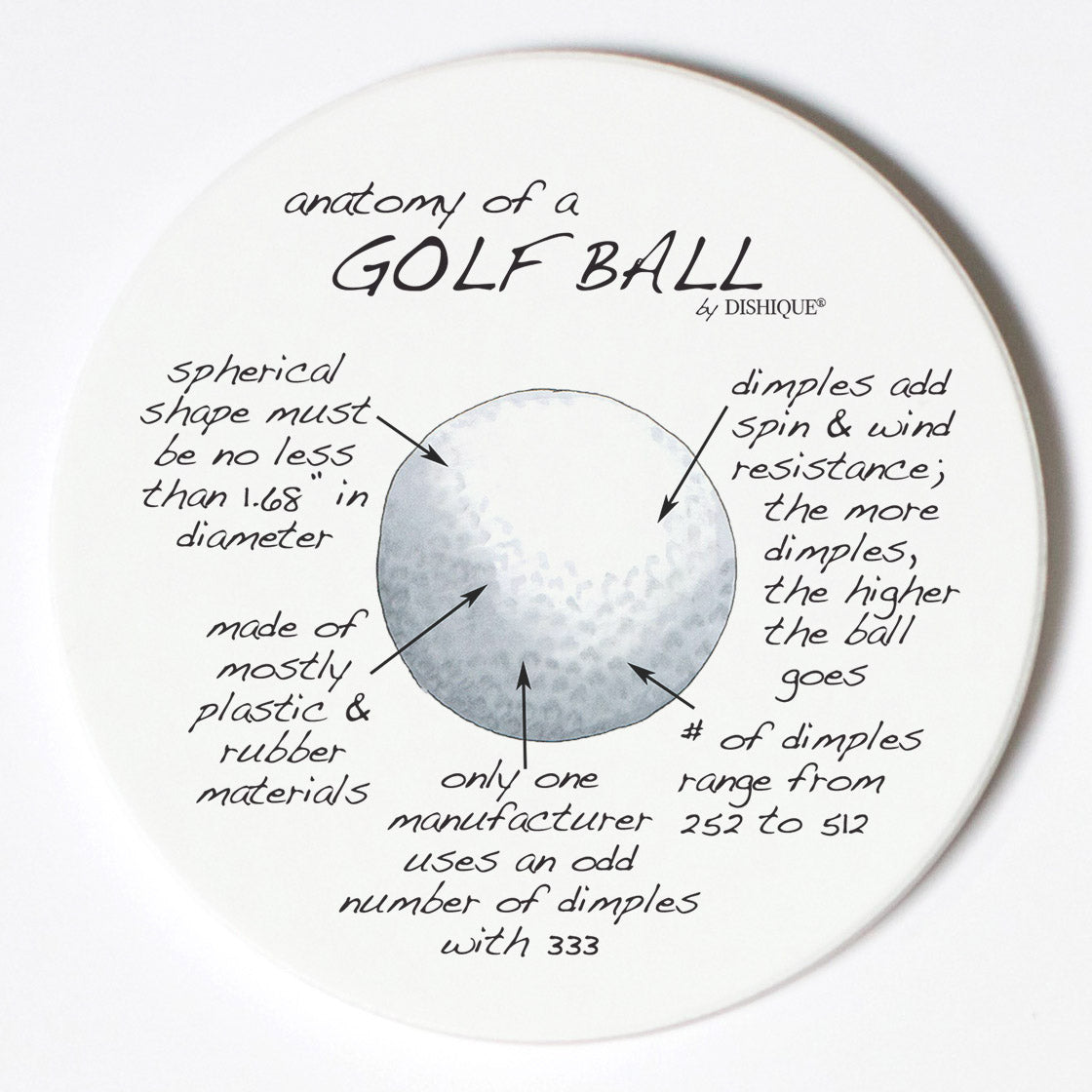 Individual Coasters - Sports & Hobbies - Golf Ball