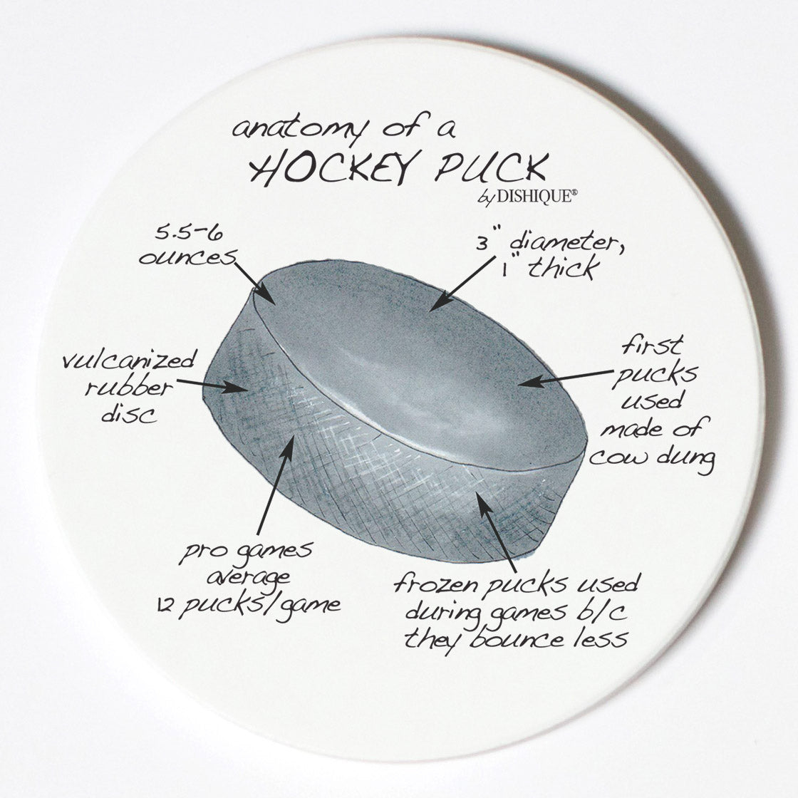Individual Coasters - Sports & Hobbies - Hockey Puck