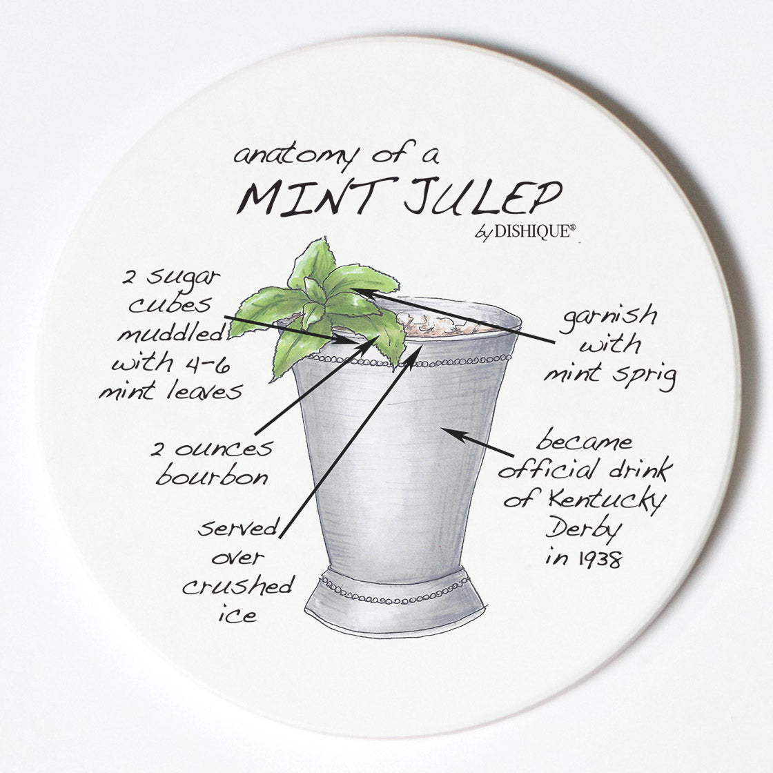 Individual Coasters - Food & Drinks - Mint Julep