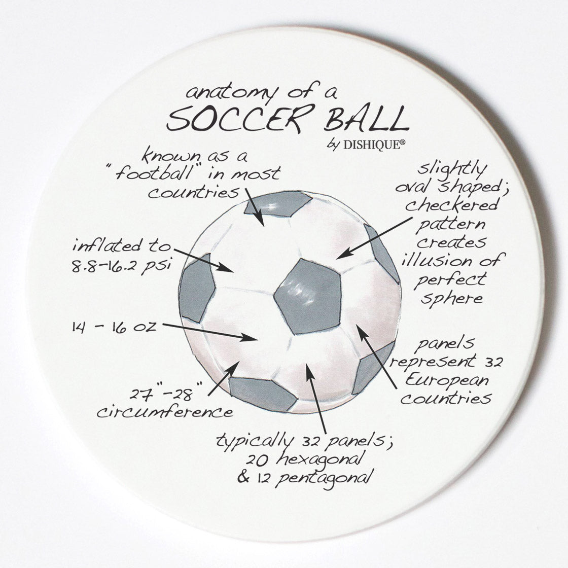 Individual Coasters - Sports & Hobbies - Soccer Ball