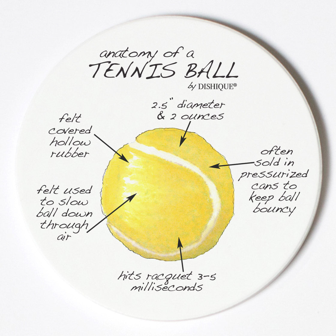 Individual Coasters - Sports & Hobbies - Tennis Ball
