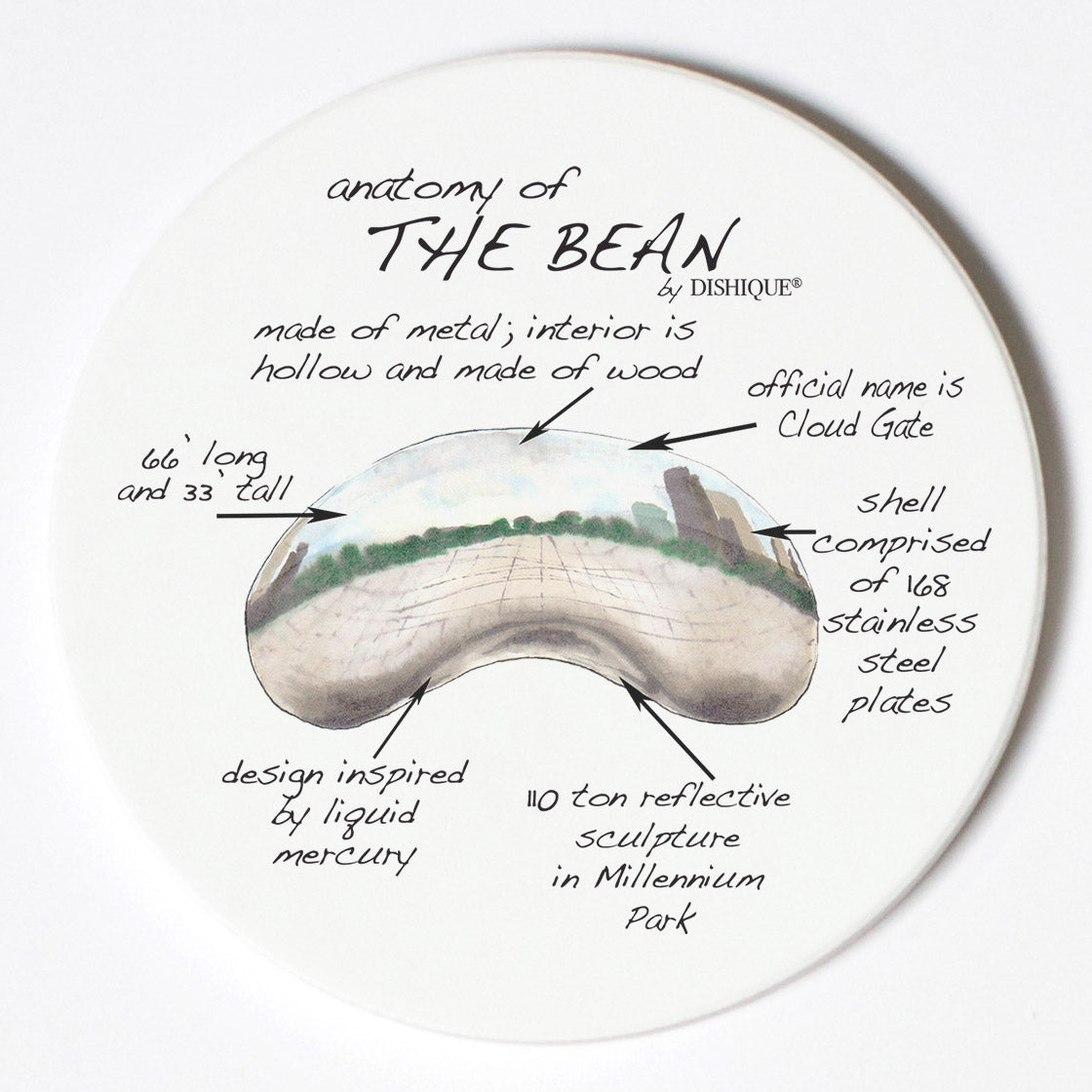 Individual Coasters - Landmarks - The Bean