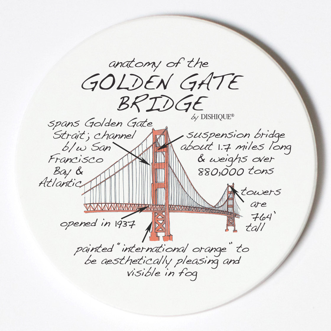Individual Coasters - Landmarks - Golden Gate Bridge