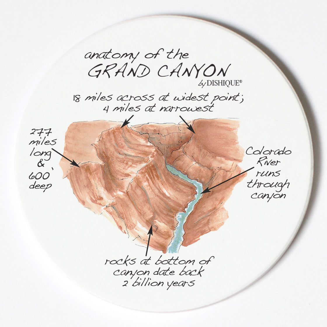Individual Coasters - Landmarks - Grand Canyon