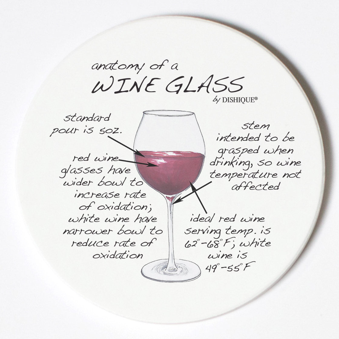 Individual Coasters - Food & Drinks - Wine Glass