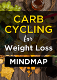 Carb Cycling For Weight Loss (3 in 1 Bundle)