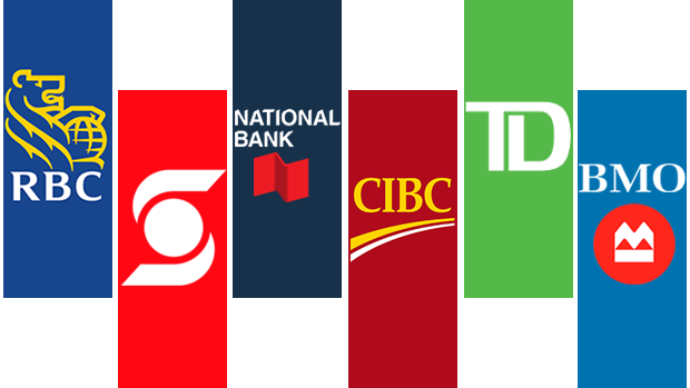 Top 7 Canadian Bank Stocks To Buy For Dividends During The Recession 2020
