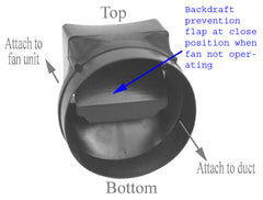 Duct Adapter Orientation