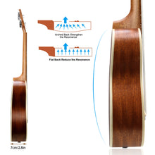 Load image into Gallery viewer, Hricane Tenor zise Spruce Sapele Ukulele