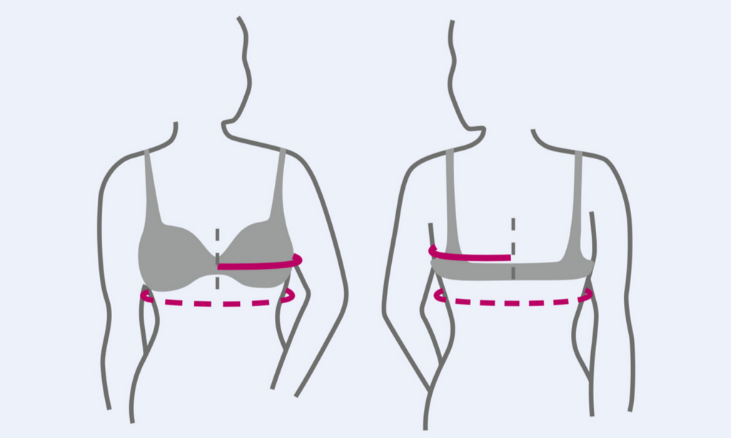 How To Measure and Fit Your Wire Free Mastectomy Bra